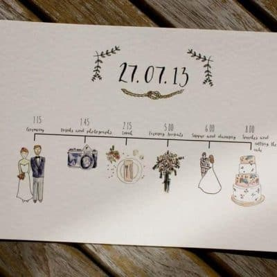 Düğün Kartı Modelleri