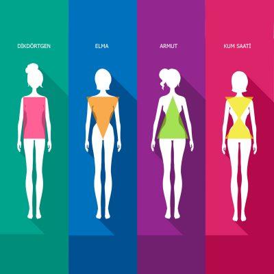 Vücut Tipine Göre Gelinlik Nasıl Seçilir?
